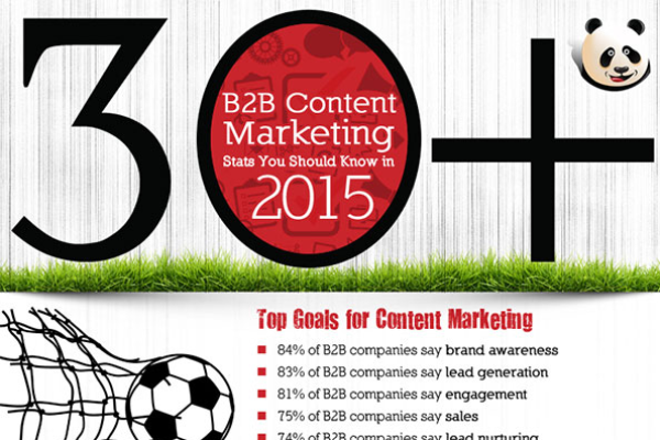 30-B2B-Content-Marketing-Stats